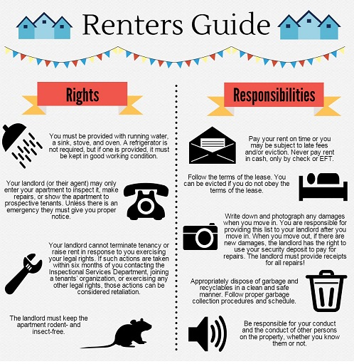 renters-rights-for-website